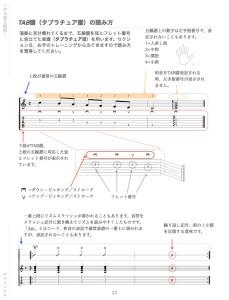 リスニングギターマニュアル基礎編より引用